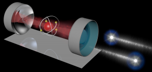 abbildung-photon-photon-gatter